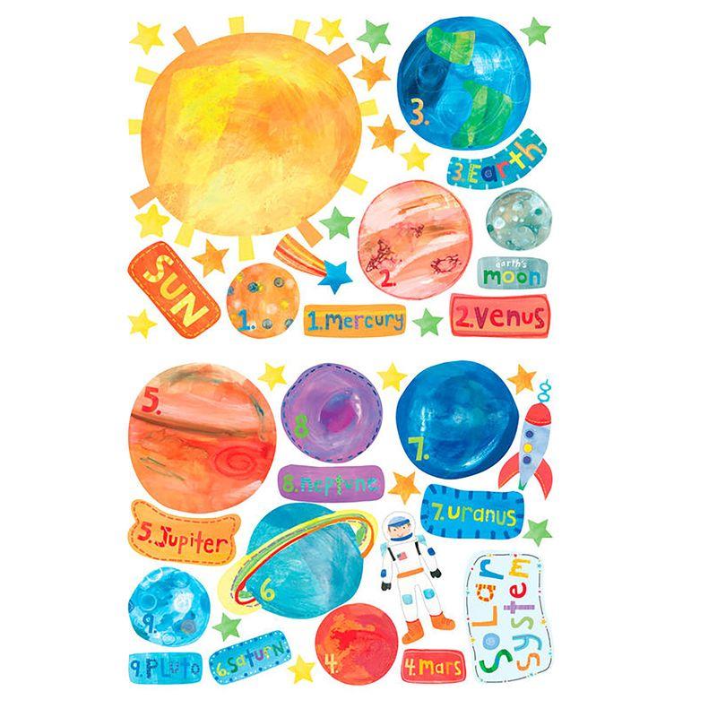 Solar System Wallies