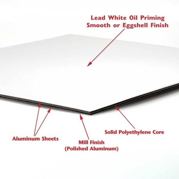 Lead White Oil-primed Acm Panel (eggshell) 16x16
