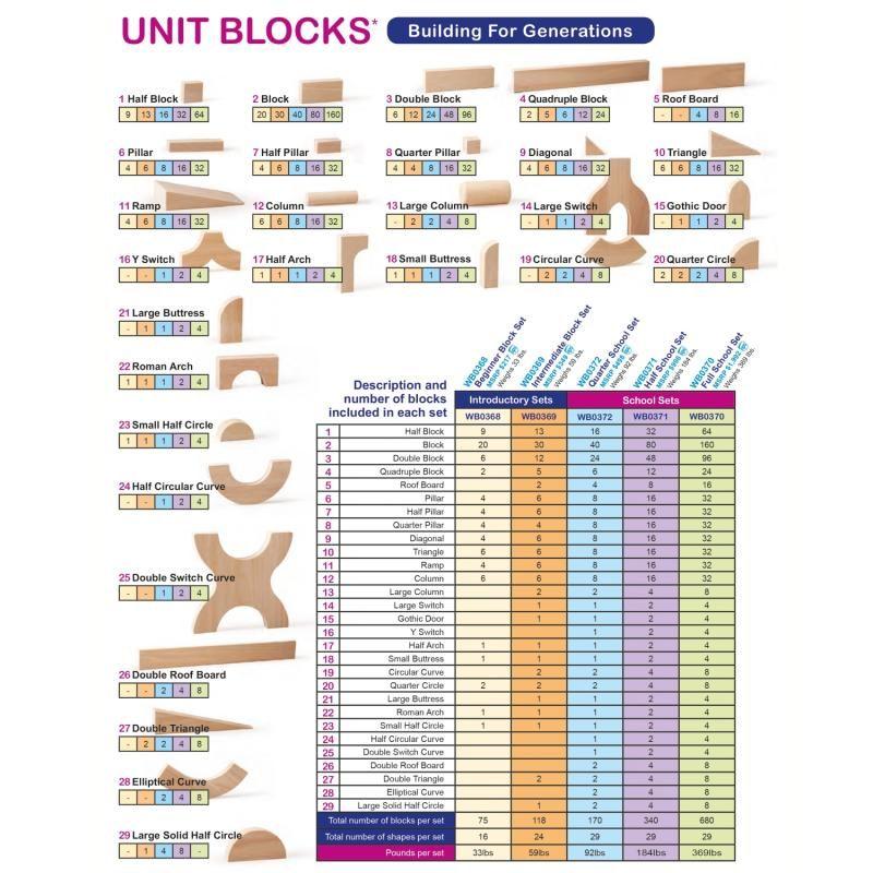 75 Piece Beginner Block Set